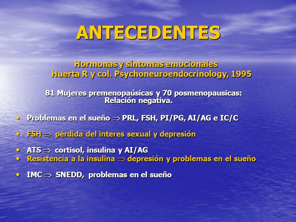 ANTECEDENTES Hormonas y síntomas emocionales Huerta R y col. Psychoneuroendocrinology, 1995 81 Mujeres premenopaúsicas y 70 posmenopausicas: Relación