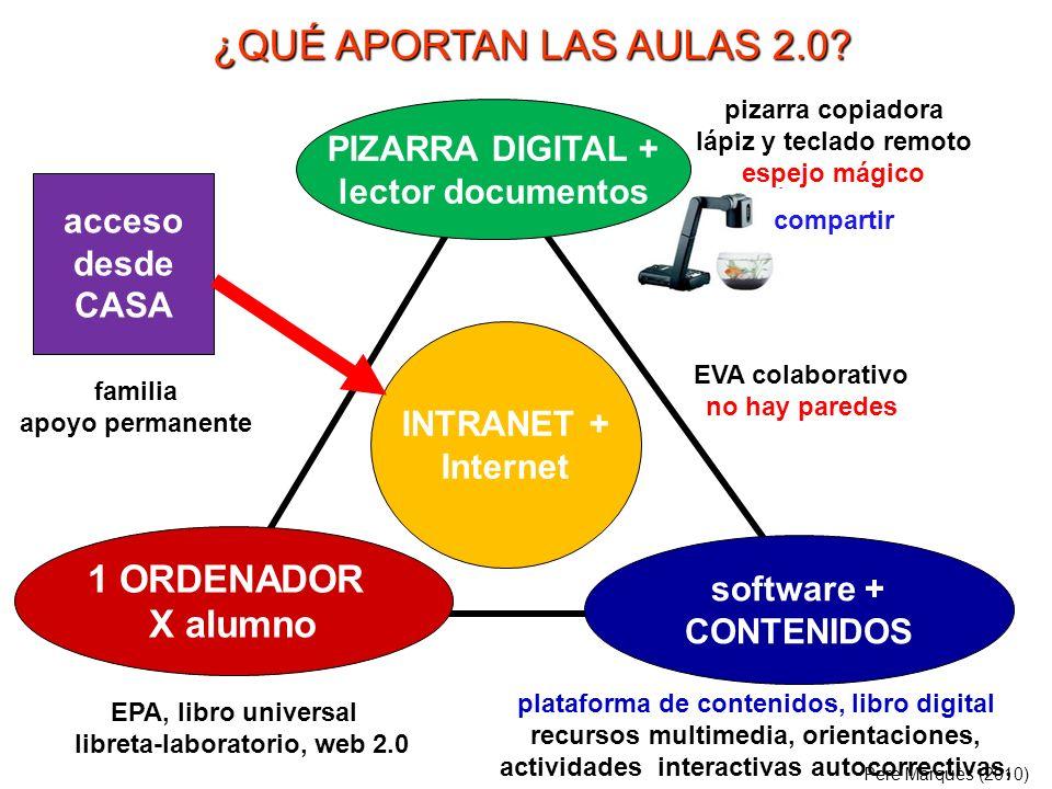 PIZARRA DIGITAL + lector documentos 1 ORDENADOR X alumno software + CONTENIDOS EPA, libro universal libreta-laboratorio, web 2.0 Pere Marquès (2010) I