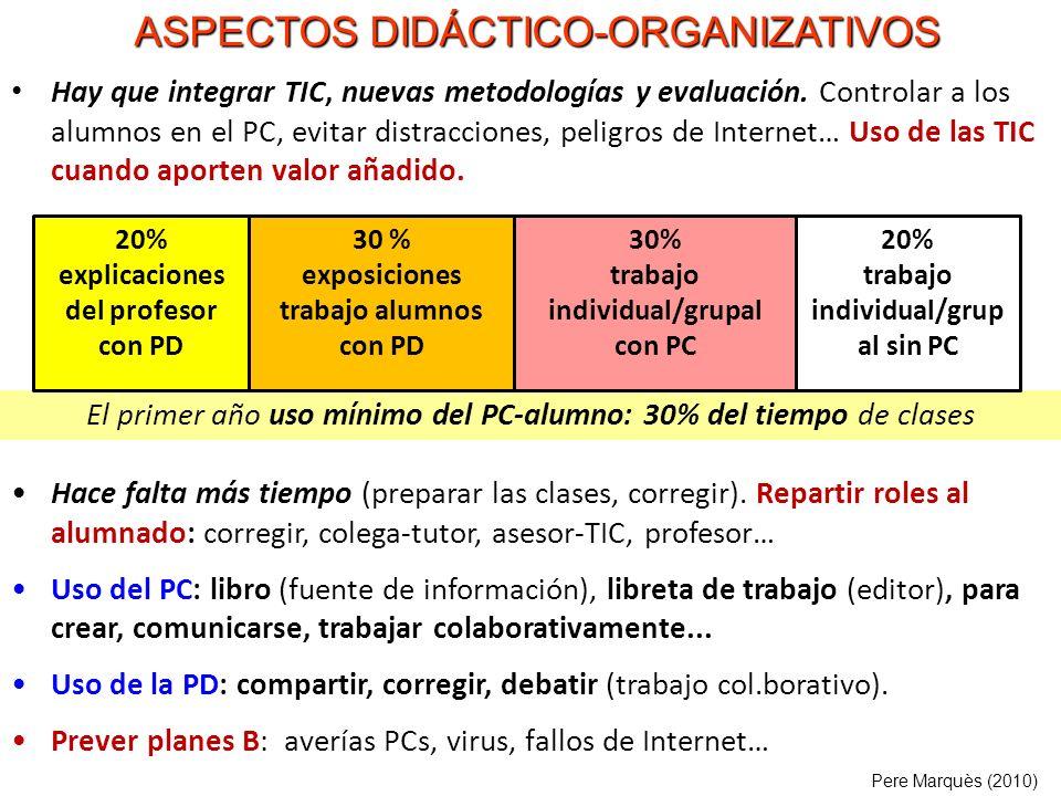 Hay que integrar TIC, nuevas metodologías y evaluación. Controlar a los alumnos en el PC, evitar distracciones, peligros de Internet… Uso de las TIC c