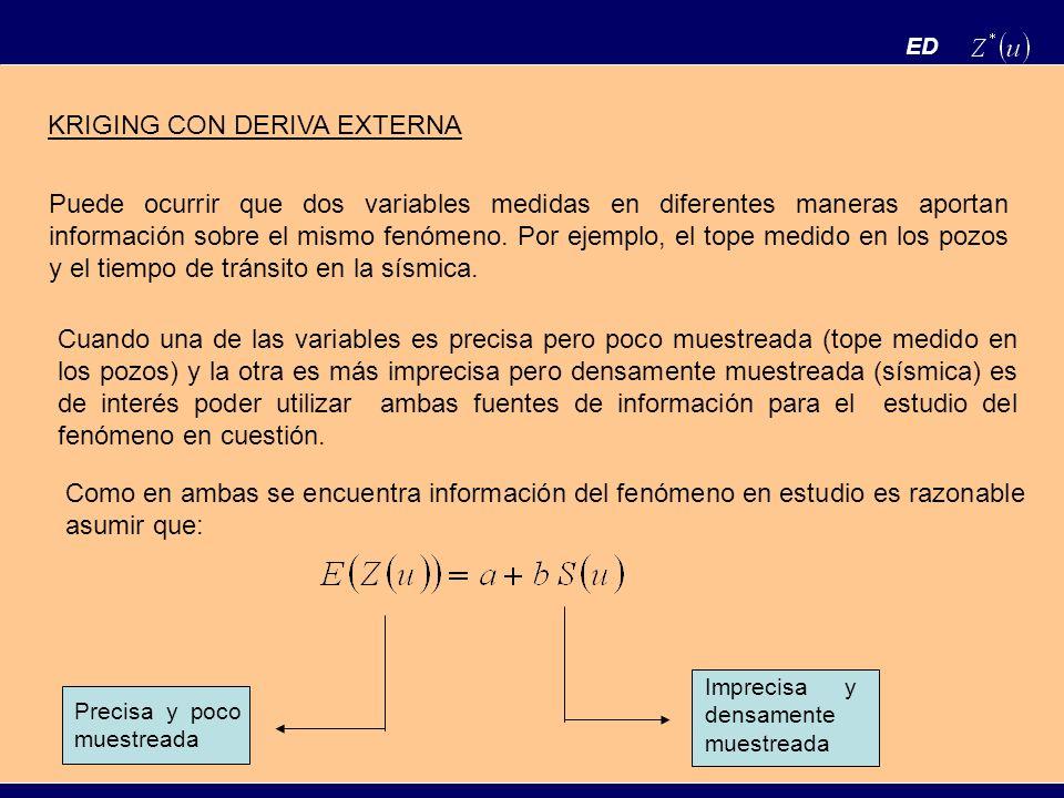 ED KRIGING CON DERIVA EXTERNA Puede ocurrir que dos variables medidas en diferentes maneras aportan información sobre el mismo fenómeno. Por ejemplo,