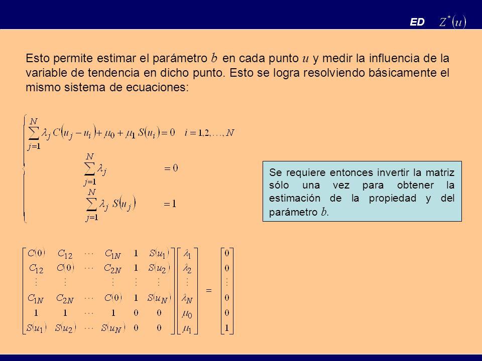 ED Esto permite estimar el parámetro b en cada punto u y medir la influencia de la variable de tendencia en dicho punto. Esto se logra resolviendo bás