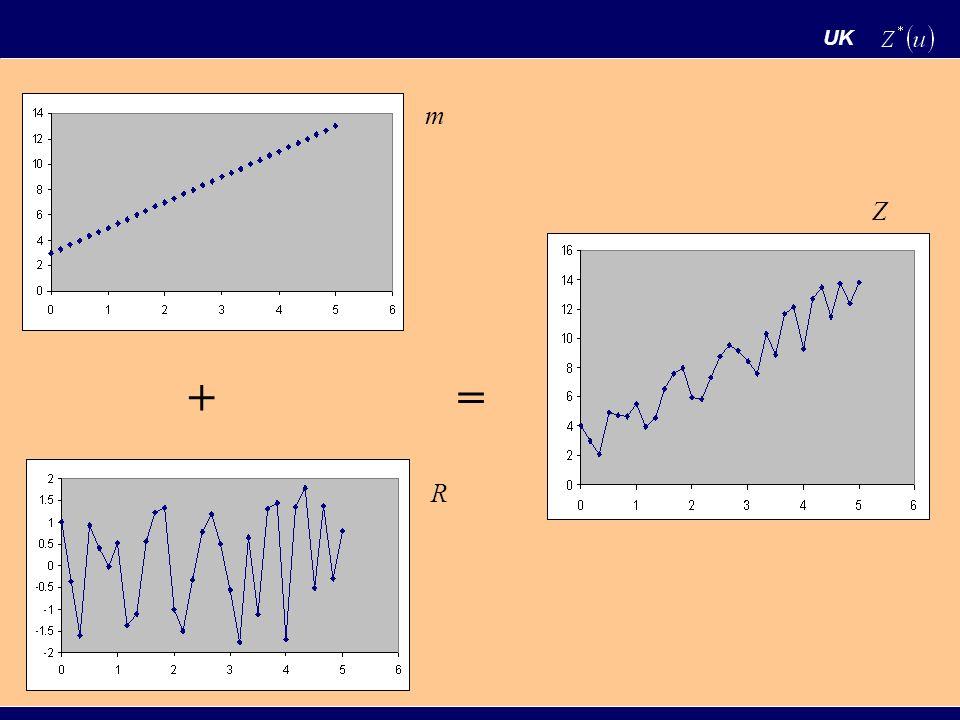 ED KRIGING CON DERIVA EXTERNA Puede ocurrir que dos variables medidas en diferentes maneras aportan información sobre el mismo fenómeno.