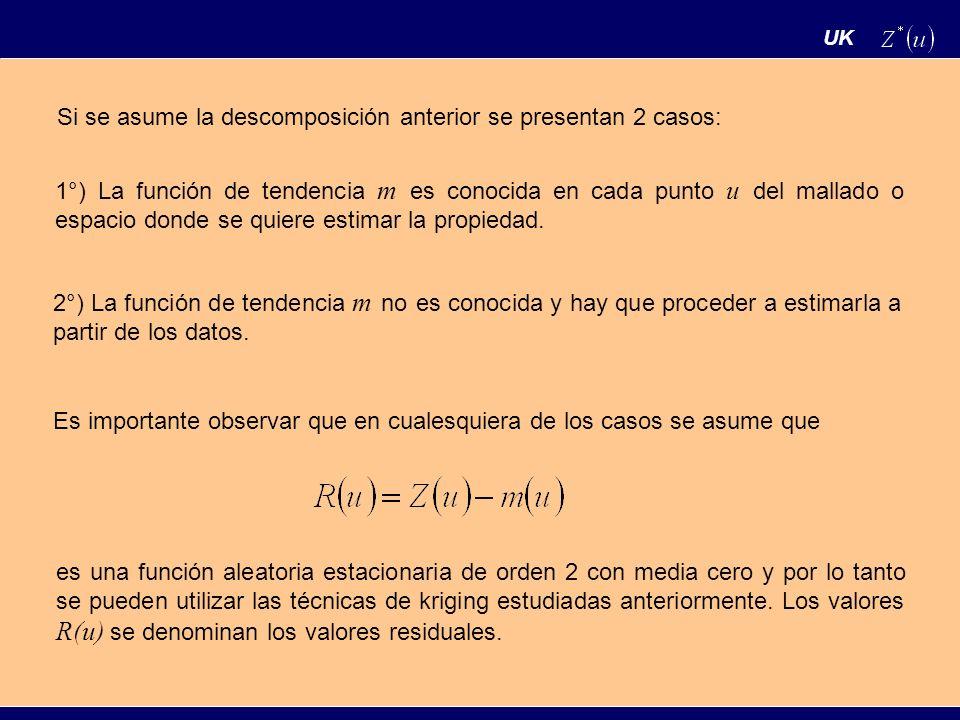 Si se asume la descomposición anterior se presentan 2 casos: 1°) La función de tendencia m es conocida en cada punto u del mallado o espacio donde se