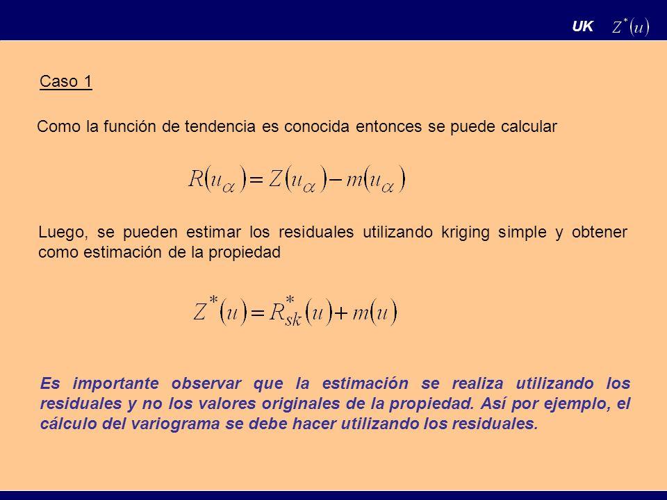 UK Caso 1Pasos para la estimación 1.Conocer la función de tendencia en cada uno de los puntos del mallado o espacio donde se quiere estimar 2.Calcular en cada punto donde se tiene informacion el valor de los residuales 3.Validar la hipótesis de estacionaridad de la función residual.