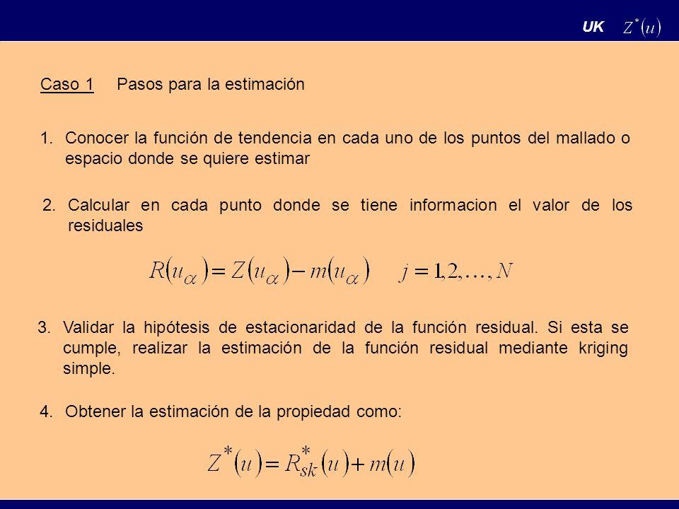 UK Caso 1Pasos para la estimación 1.Conocer la función de tendencia en cada uno de los puntos del mallado o espacio donde se quiere estimar 2.Calcular