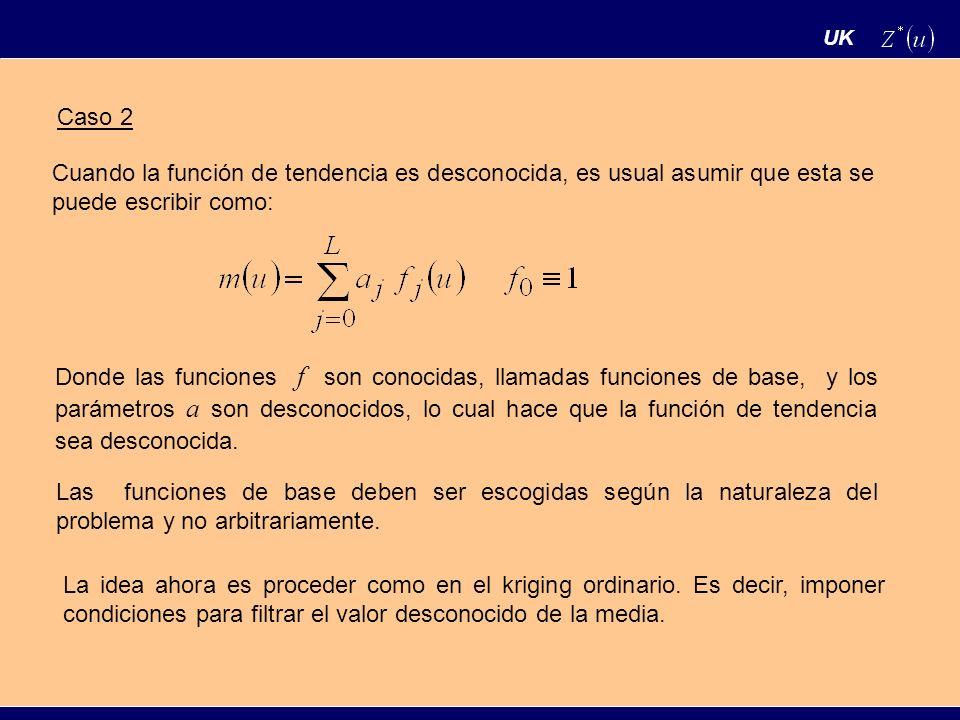 ED Esto permite estimar el parámetro b en cada punto u y medir la influencia de la variable de tendencia en dicho punto.