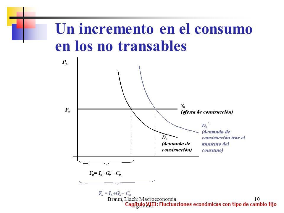 Braun, Llach: Macroeconomia argentina 10 Un incremento en el consumo en los no transables Capítulo VIII: Fluctuaciones económicas con tipo de cambio f