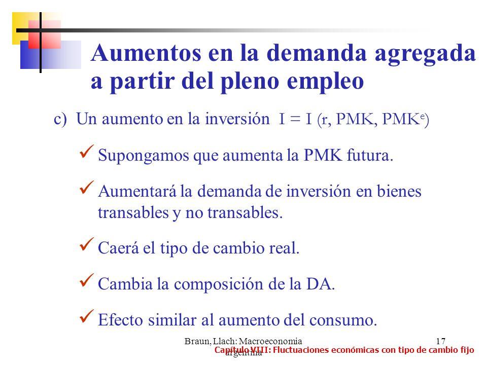 Braun, Llach: Macroeconomia argentina 17 c) Un aumento en la inversión I = I (r, PMK, PMK e ) Supongamos que aumenta la PMK futura. Aumentará la deman