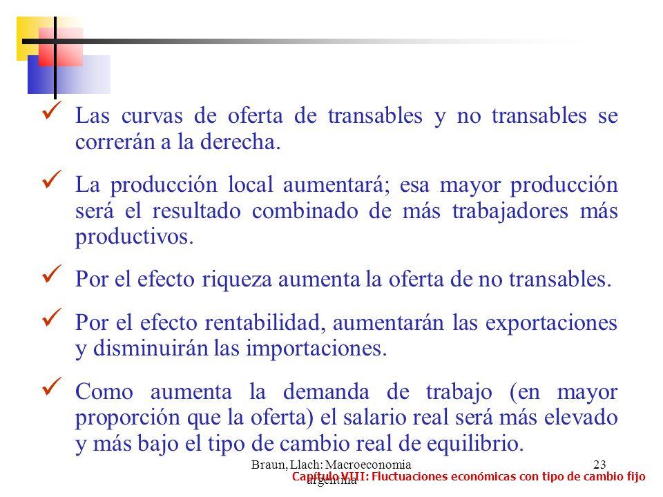 Braun, Llach: Macroeconomia argentina 23 Las curvas de oferta de transables y no transables se correrán a la derecha. La producción local aumentará; e