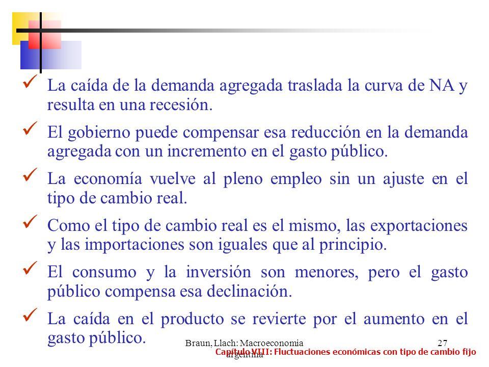 Braun, Llach: Macroeconomia argentina 27 La caída de la demanda agregada traslada la curva de NA y resulta en una recesión. El gobierno puede compensa