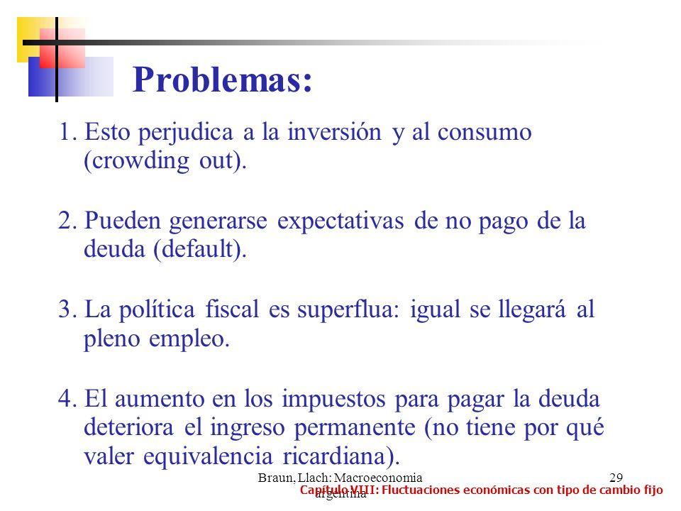 Braun, Llach: Macroeconomia argentina 29 1. Esto perjudica a la inversión y al consumo (crowding out). 2. Pueden generarse expectativas de no pago de