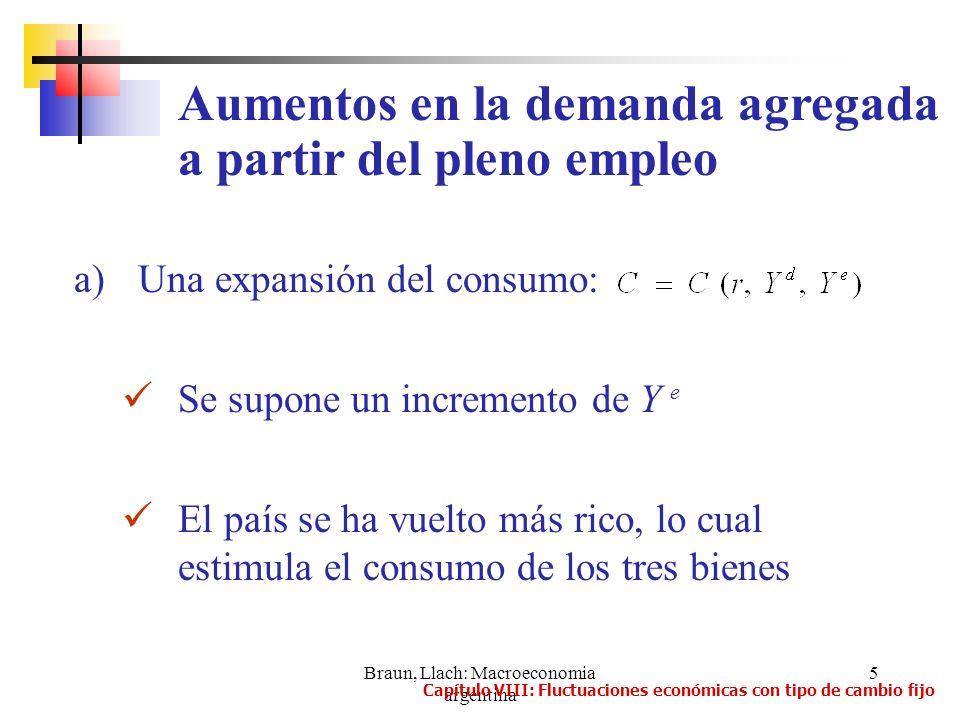 Braun, Llach: Macroeconomia argentina 5 a)Una expansión del consumo: Se supone un incremento de Y e El país se ha vuelto más rico, lo cual estimula el