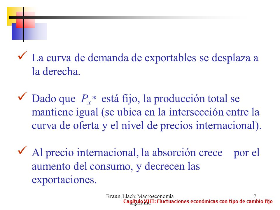Braun, Llach: Macroeconomia argentina 7 La curva de demanda de exportables se desplaza a la derecha. Dado que P x * está fijo, la producción total se
