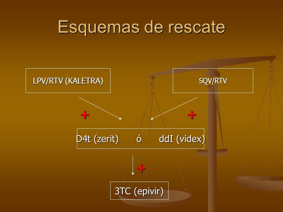 Esquemas de rescate LPV/RTV (KALETRA) D4t (zerit) ó ddI (videx) 3TC (epivir) + + SQV/RTV +