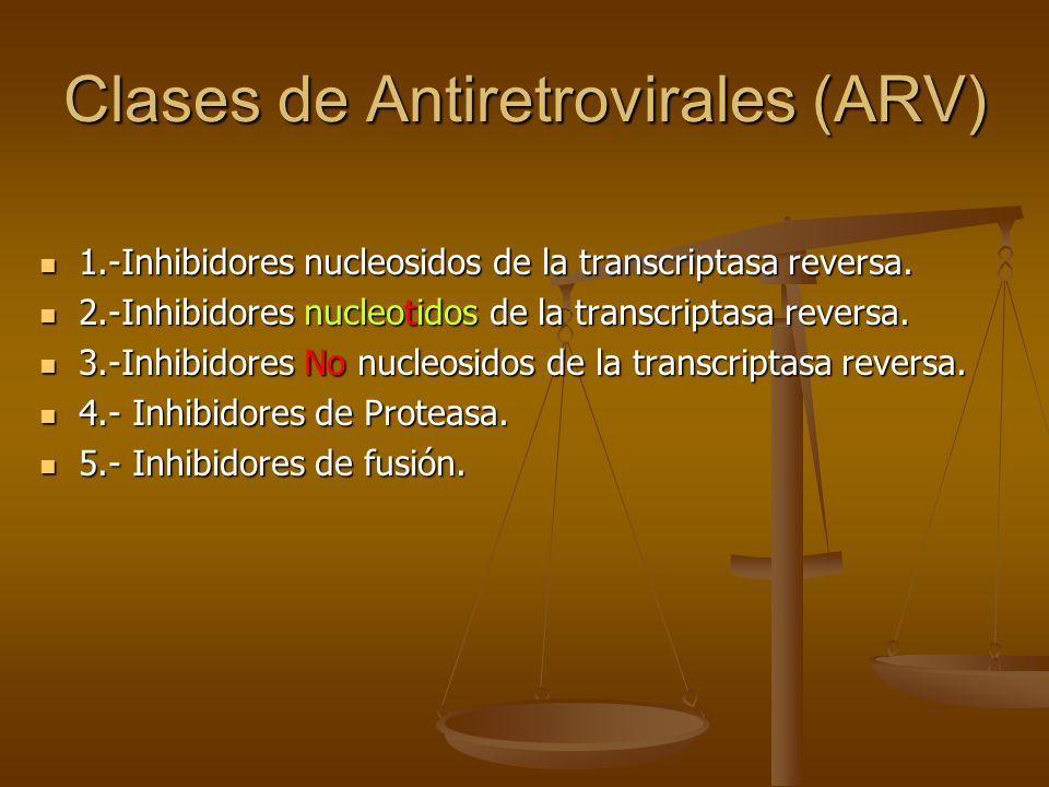 TARGA Terapia Terapia AntiRetroviral AntiRetroviral Gran Gran Actividad Actividad Es el régimen utilizado en los pacientes con SIDA, con el que se espera se logre reducir la carga viral a niveles indetectables por el mayor tiempo posible.