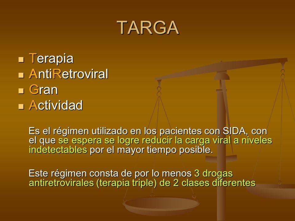 Criterios médicos para que un paciente entre al TARGA Sintomáticos (SIDA o Pre-SIDA)---------TARGA Sintomáticos (SIDA o Pre-SIDA)---------TARGA En Asintomáticos cuando: En Asintomáticos cuando: CD4 bajo<200 cel/ml--------------------TARGA CD4 bajo<200 cel/ml--------------------TARGA Carga viral alta>55,000 copias/ml-----TARGA Carga viral alta>55,000 copias/ml-----TARGA En CD4 alto……………………………postergar el inicio En CD4 alto……………………………postergar el inicio Carga viral baja………………………postergar el inicio Carga viral baja………………………postergar el inicio
