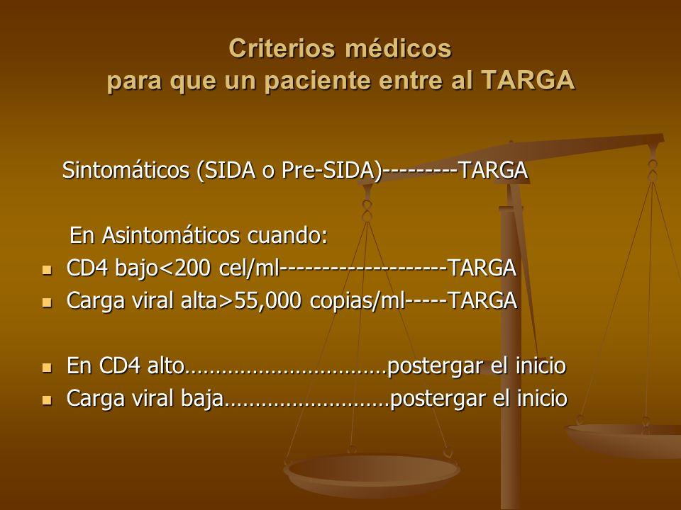 Criterios médicos para que un paciente entre al TARGA Sintomáticos (SIDA o Pre-SIDA)---------TARGA Sintomáticos (SIDA o Pre-SIDA)---------TARGA En Asi