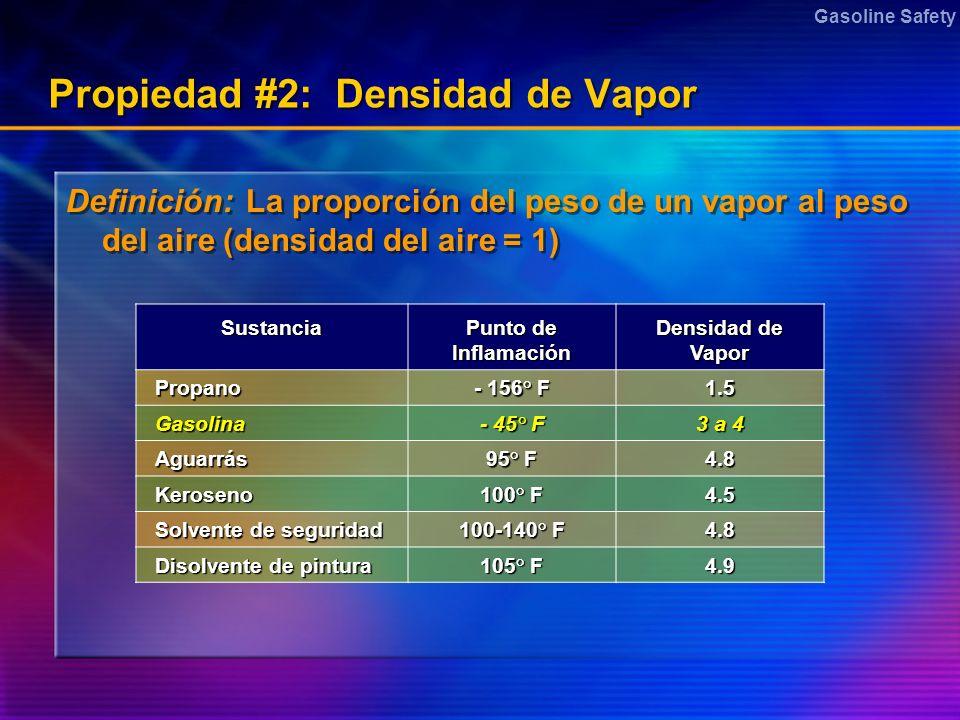 Gasoline Safety Propiedad #2: Densidad de Vapor Definición:La proporción del peso de un vapor al peso del aire (densidad del aire = 1) Sustancia Punto
