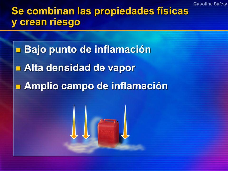Gasoline Safety Se combinan las propiedades físicas y crean riesgo Bajo punto de inflamación Alta densidad de vapor Amplio campo de inflamación Bajo p
