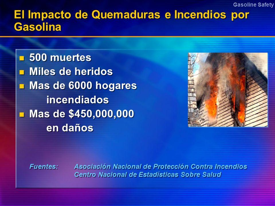 Gasoline Safety El Impacto de Quemaduras e Incendios por Gasolina 500 muertes Miles de heridos Mas de 6000 hogares incendiados Mas de $450,000,000 en