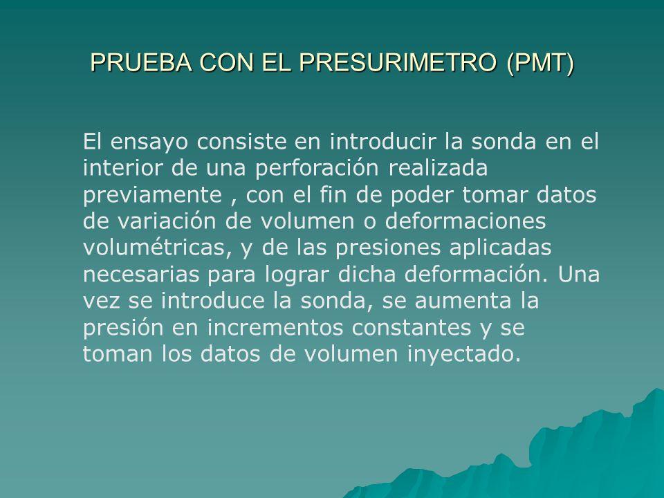 PRUEBA CON EL PRESURÍMETRO (PMT) Ensamblaje del presurímetro de Menar. Verificación de la presencia de burbujas de aire en el interior del sistema, as