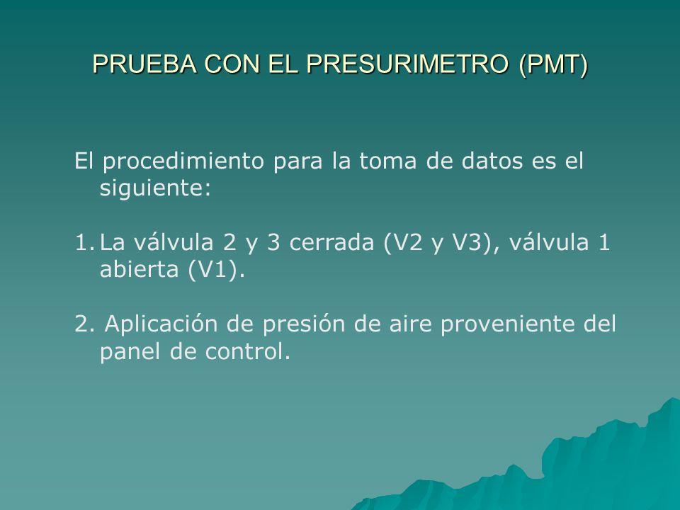 El procedimiento para la toma de datos es el siguiente: 1.La válvula 2 y 3 cerrada (V2 y V3), válvula 1 abierta (V1).