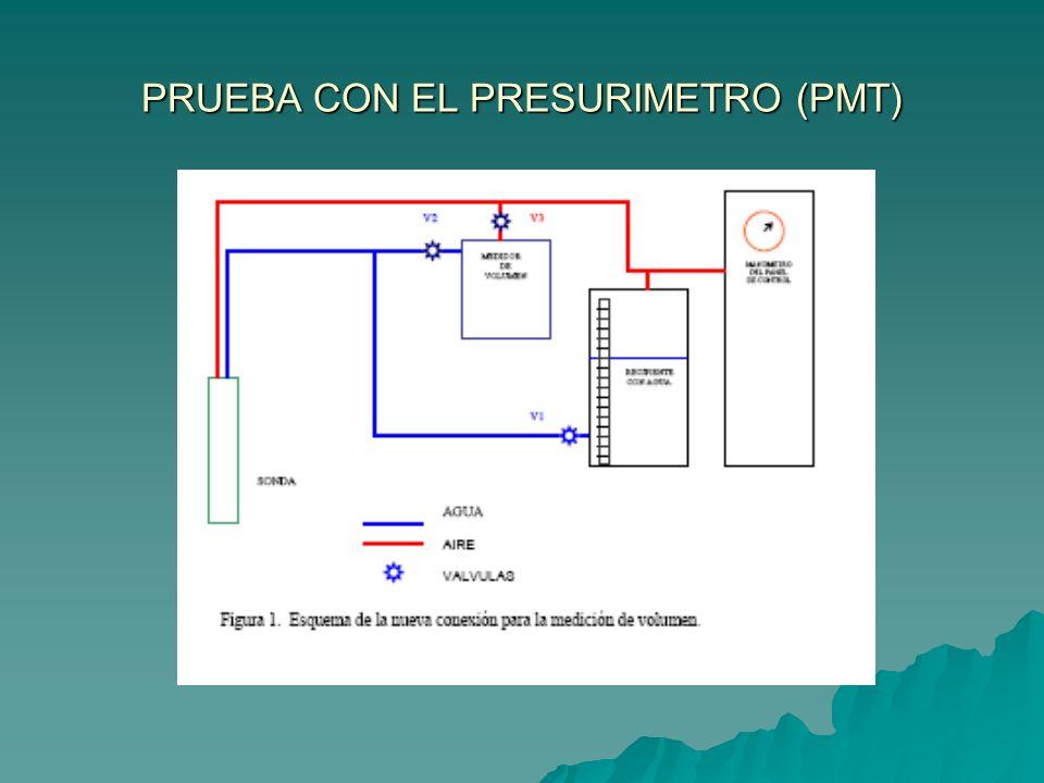 3. Medición presión en el manómetro del panel de control y volumen de agua inyectado por medio de la regla colocada en el recipiente con agua. 4. Cerr