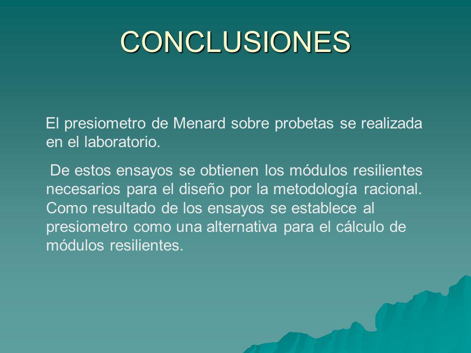 CONCLUSIONES El presiometro de Menard sobre probetas se realizada en el laboratorio.