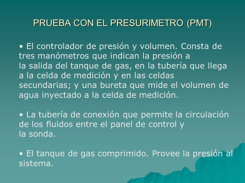 PRUEBA CON EL PRESURIMETRO (PMT) DIAMETRO DE LA MUESTRA (mm) DIAMETRO DEL BARRENO NOMINAL (mm) MAXIMO (mm) 444553 586070 747689 Dimensiones para los d