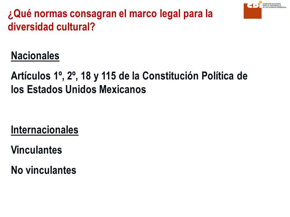 ¿Qué normas consagran el marco legal para la diversidad cultural? Nacionales Artículos 1º, 2º, 18 y 115 de la Constitución Política de los Estados Uni