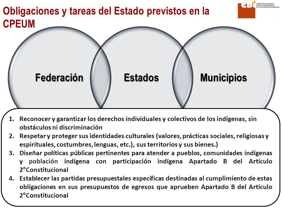 FederaciónEstadosMunicipios 1.Reconocer y garantizar los derechos individuales y colectivos de los indígenas, sin obstáculos ni discriminación 2.Respe