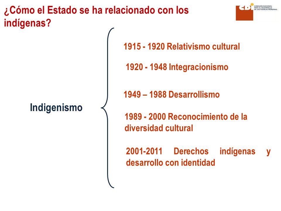 ¿Cómo el Estado se ha relacionado con los indígenas? 1915 - 1920 Relativismo cultural 1920 - 1948 Integracionismo 1949 – 1988 Desarrollismo 1989 - 200