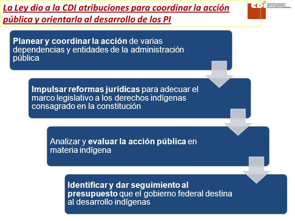 CDI Planear y coordinar la acción de varias dependencias y entidades de la administración pública Impulsar reformas jurídicas para adecuar el marco le