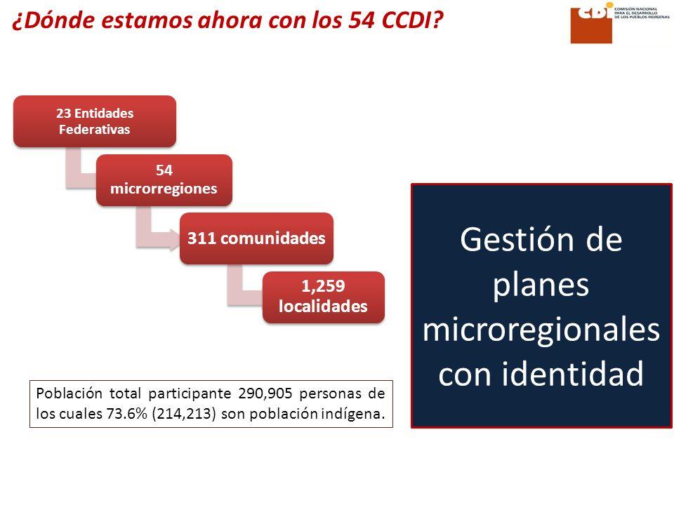 ¿Dónde estamos ahora con los 54 CCDI? 23 Entidades Federativas 54 microrregiones 311 comunidades 1,259 localidades Gestión de planes microregionales c