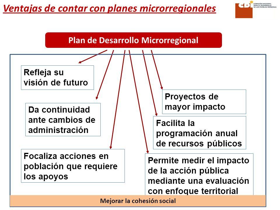 Plan de Desarrollo Microrregional Da continuidad ante cambios de administración Facilita la programación anual de recursos públicos Permite medir el i