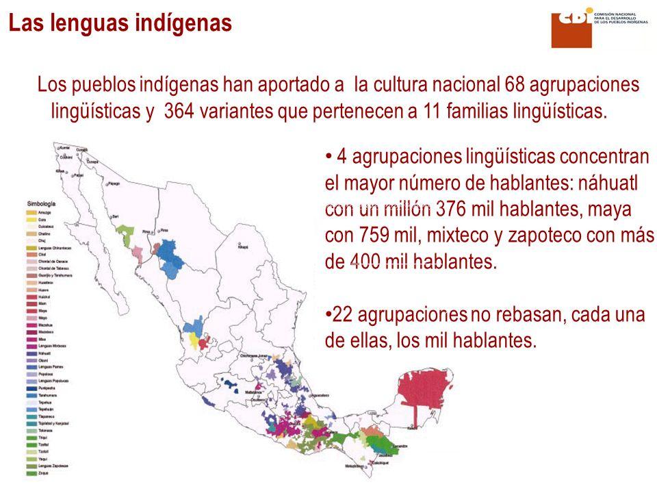 Población de 3 años y más que habla lengua indígena (censo 2010) Náhuatl1,586,884Tepehua8,968 Maya795,499Tepehuano del norte8,424 Mixteco496,038Popoluca insuficientemente especificado6,129 Tseltal474,298Chontal de Oaxaca4,465 Zapoteco460,695Chuj2,632 Tsotsil429,168Chichimeco jonaz2,295 Otomí288,052Guarijío2,201 Totonaco250,252Awakateko1,997 Mazateco230,124Qeqchi1,279 Ch ol222,051Matlatzinca1,106 Huasteco166,952Sayulteco941 Chinanteco137,413Lacandón926 Mixe136,736Chontal insuficientemente especificado918 Mazahua136,717Pima867 Tarasco/Purépecha128,344Chocholteco/Chocho814 Tlapaneco127,244Seri795 Tarahumara89,503Tlahuica/Ocuilteco745 Zoque65,355Jakalteko602 Tojolabal54,201Kickapoo446 Amuzgo53,122Kiche391 Huichol47,625Kumiai381 Chatino47,327Tepehuano insuficientemente especificado338 Mayo39,759Texistepequeño326 Chontal de Tabasco37,224Paipai200 Popoluca de la sierra35,050Ixcateco190 Tepehuano del sur29,481Pápago161 Triqui27,137Cucapá145 Cora21,445Qato k/Motocintleco106 Popoloca18,485Kaqchikel103 Huave18,264Ixil83 Yaqui17,592Teko53 Cuicateco13,037Oluteco50 Pame11,627Kiliwa46 Mam10,467Ayapaneco21 Qanjobal9,625