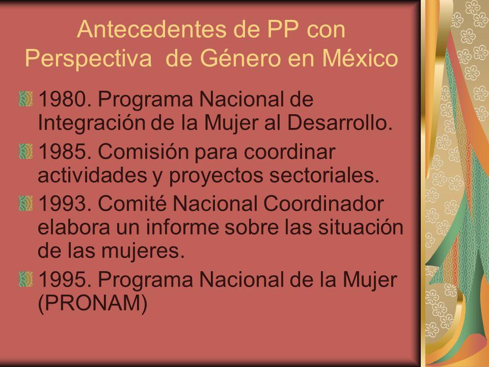Antecedentes de PP con Perspectiva de Género en México 1980. Programa Nacional de Integración de la Mujer al Desarrollo. 1985. Comisión para coordinar