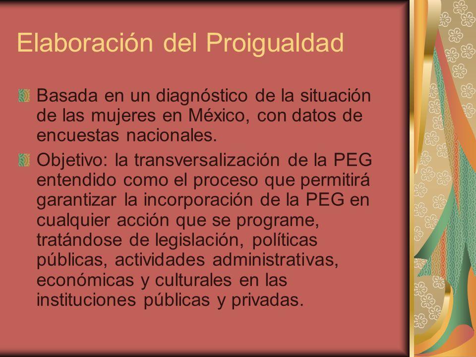 Elaboración del Proigualdad Basada en un diagnóstico de la situación de las mujeres en México, con datos de encuestas nacionales. Objetivo: la transve