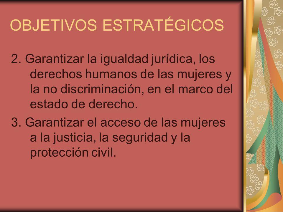 OBJETIVOS ESTRATÉGICOS 2. Garantizar la igualdad jurídica, los derechos humanos de las mujeres y la no discriminación, en el marco del estado de derec