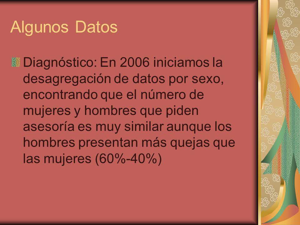 Algunos Datos Diagnóstico: En 2006 iniciamos la desagregación de datos por sexo, encontrando que el número de mujeres y hombres que piden asesoría es
