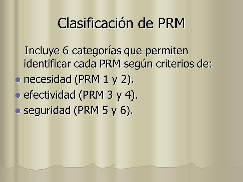 Clasificación de PRM Incluye 6 categorías que permiten identificar cada PRM según criterios de: Incluye 6 categorías que permiten identificar cada PRM
