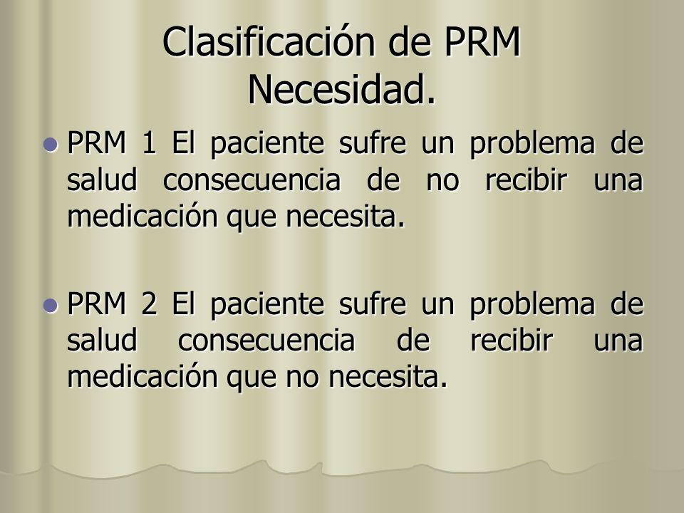 Clasificación de PRM Necesidad. PRM 1 El paciente sufre un problema de salud consecuencia de no recibir una medicación que necesita. PRM 1 El paciente
