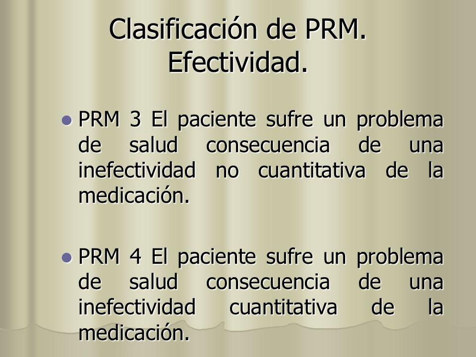 Clasificación de PRM. Efectividad. PRM 3 El paciente sufre un problema de salud consecuencia de una inefectividad no cuantitativa de la medicación. PR