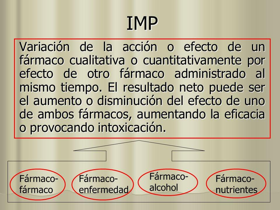 IMP Variación de la acción o efecto de un fármaco cualitativa o cuantitativamente por efecto de otro fármaco administrado al mismo tiempo. El resultad