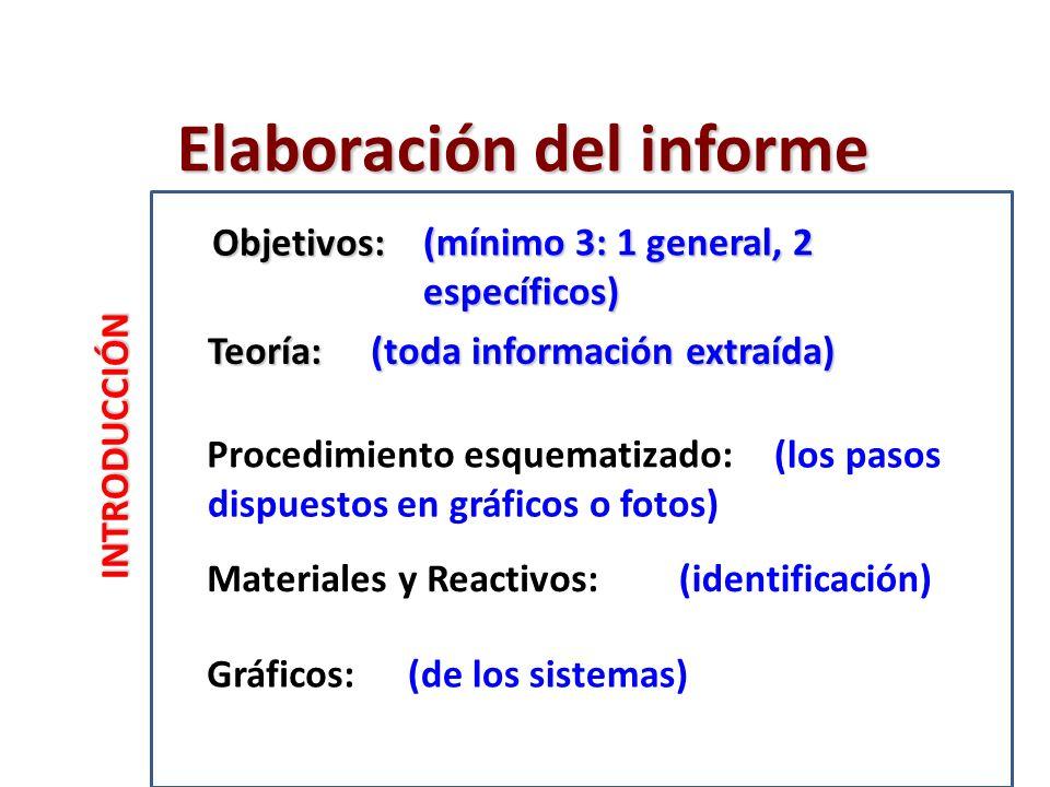 INTRODUCCIÓN Teoría: Procedimiento esquematizado: Materiales y Reactivos: Gráficos: Objetivos: Elaboración del informe (mínimo 3: 1 general, 2 específicos) (toda información extraída) (toda información extraída) (los pasos dispuestos en gráficos o fotos) (identificación) (de los sistemas)