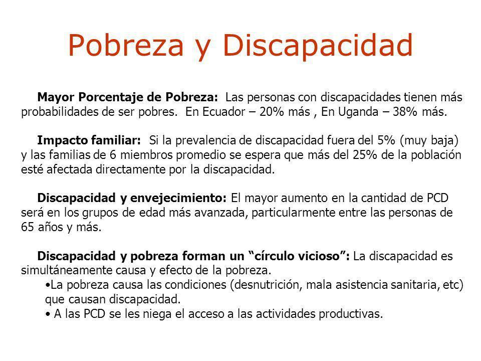 Pobreza y Discapacidad Mayor Porcentaje de Pobreza: Las personas con discapacidades tienen más probabilidades de ser pobres. En Ecuador – 20% más, En