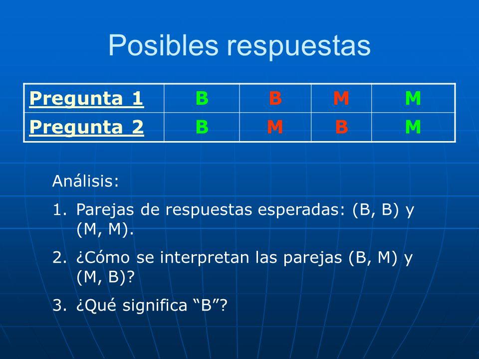 Posibles respuestas Pregunta 1BBMM Pregunta 2BMBM Análisis: 1.Parejas de respuestas esperadas: (B, B) y (M, M). 2.¿Cómo se interpretan las parejas (B,