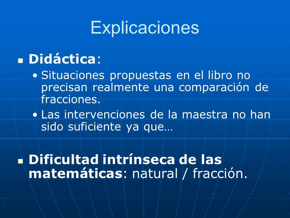 Explicaciones Didáctica: Situaciones propuestas en el libro no precisan realmente una comparación de fracciones. Las intervenciones de la maestra no h