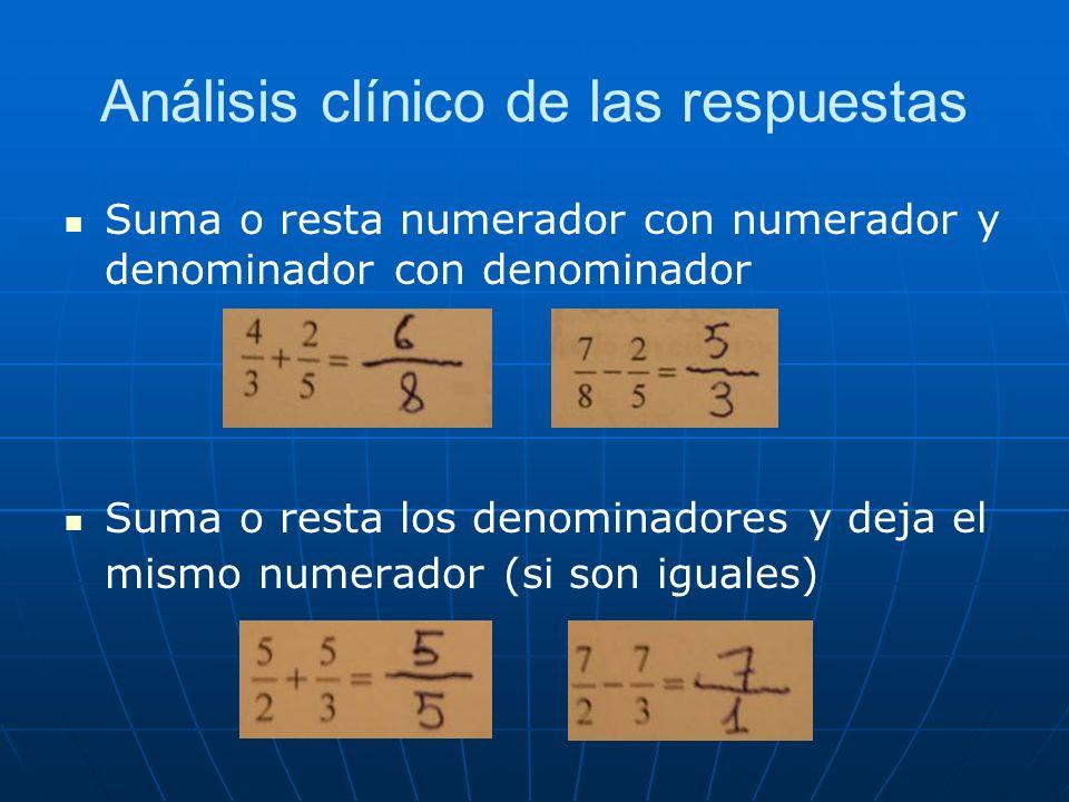 Análisis clínico de las respuestas Suma o resta numerador con numerador y denominador con denominador Suma o resta los denominadores y deja el mismo n