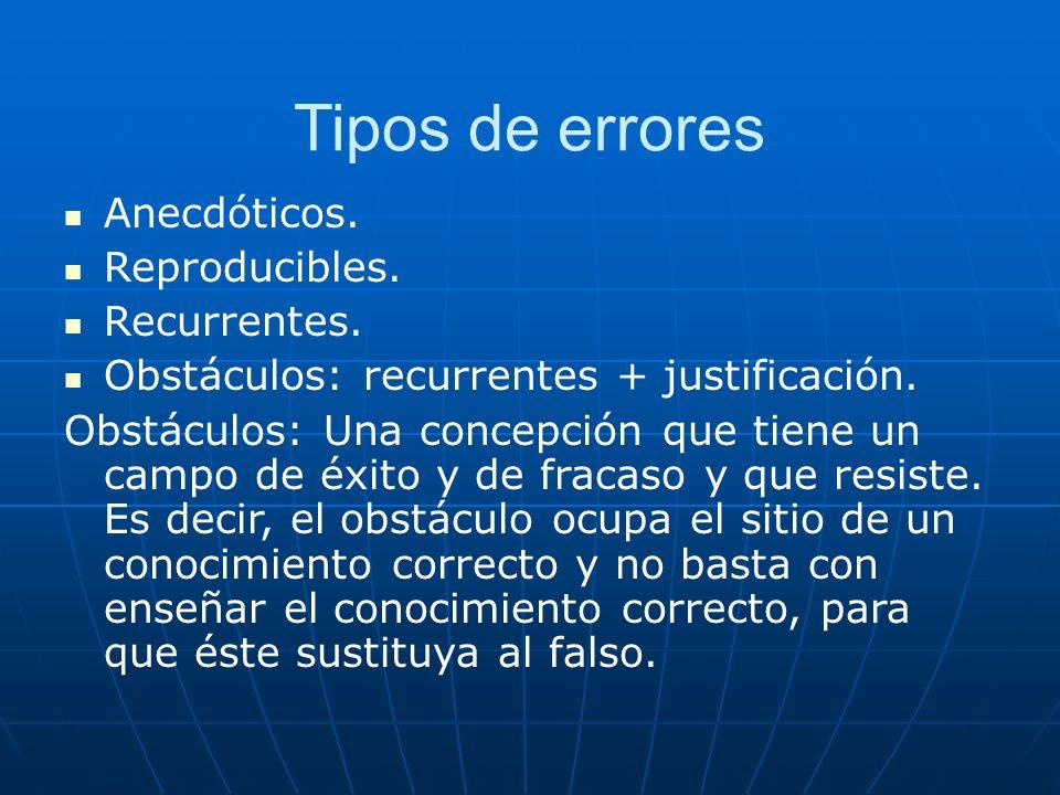 Tipos de errores Anecdóticos. Reproducibles. Recurrentes. Obstáculos: recurrentes + justificación. Obstáculos: Una concepción que tiene un campo de éx